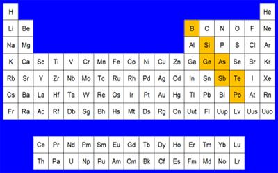 caracteristicas-semimetales