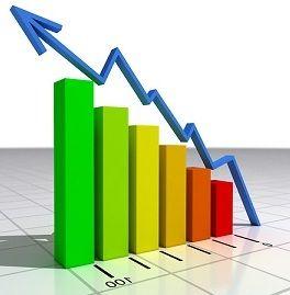 caracteristicas de los indicadores