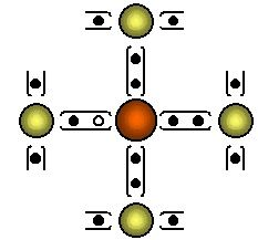 caracteristicas de los semiconductores