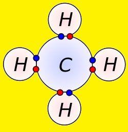 caracteristicas de los enlaces covalentes