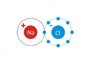 caracteristicas de los enlaces ionicos