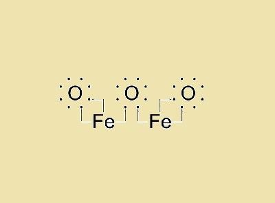 caracteristicas de los oxidos