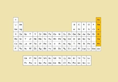 Caractersticas de los gases nobles curiosidades urtaz Image collections