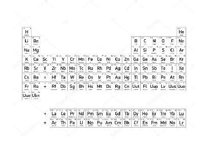 Caractersticas de los grupos de la tabla peridica urtaz Image collections
