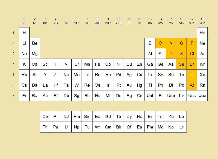 caracteristicas de los no metales