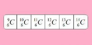 caracteristicas de los isotopos