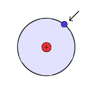 caracteristicas de los electrones