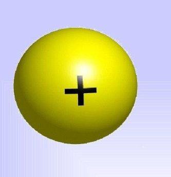 caracteristicas de los protones
