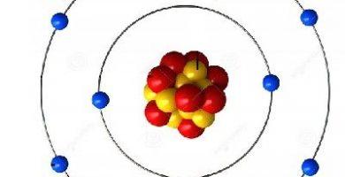 caracteristicas del modelo atomico de bohr