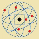 caracteristicas del modelo atomico de rutherford
