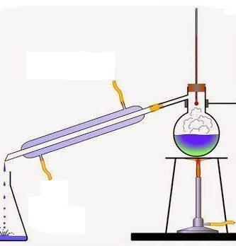 caracteristicas de la destilacion