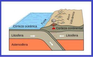 caracteristicas de la litosfera