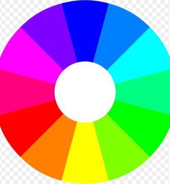 caracteristicas de los colores complementarios