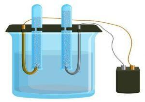 caracteristicas de la electrolisis