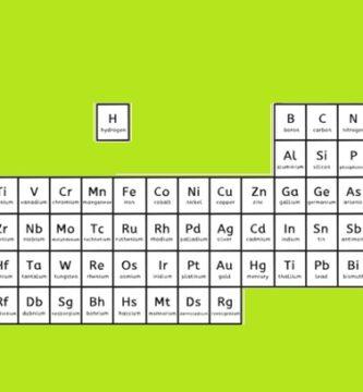 caracteristicas de los metales y no metales