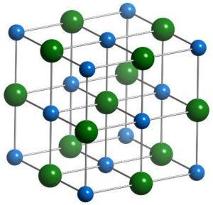 estructura-del-cloruro-de-sodio