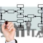 caracteristicas de un organigrama