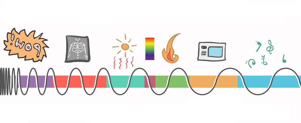 caracteristicas de las ondas electromagneticas